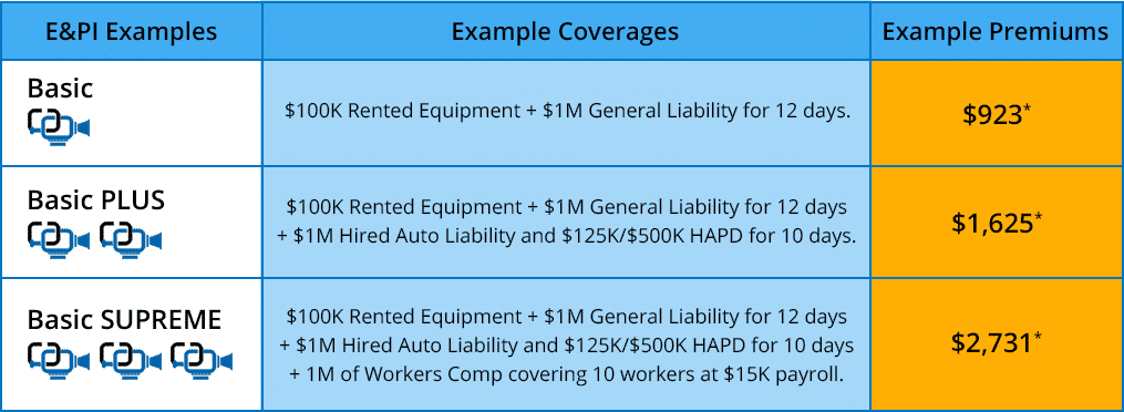 Example_Coverage_chart